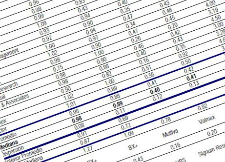 La Encuesta Banamex de Expectativas descendió ligeramente en su cálculo del PIB para este año al ubicarlo en 3.40%.