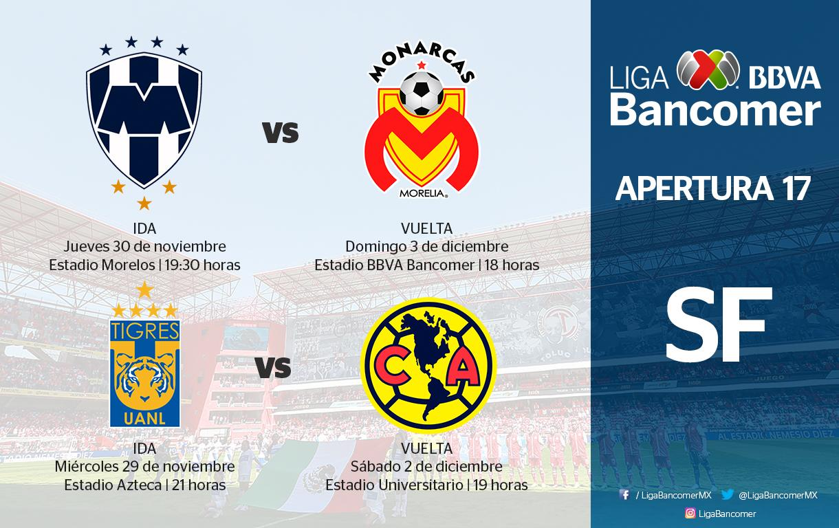 Semifinales Liga Mx. Foto: Semifinales/Liga Mx