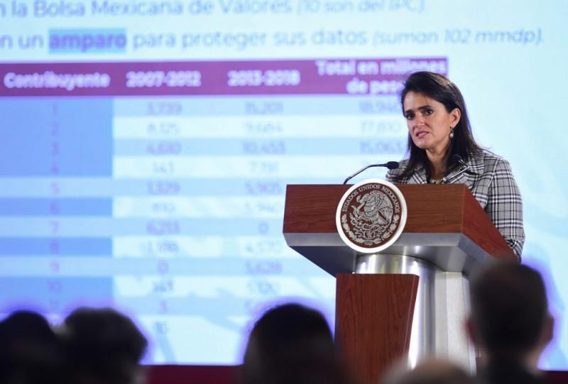 Image result for CONDONACIONES DE IMPUESTOS