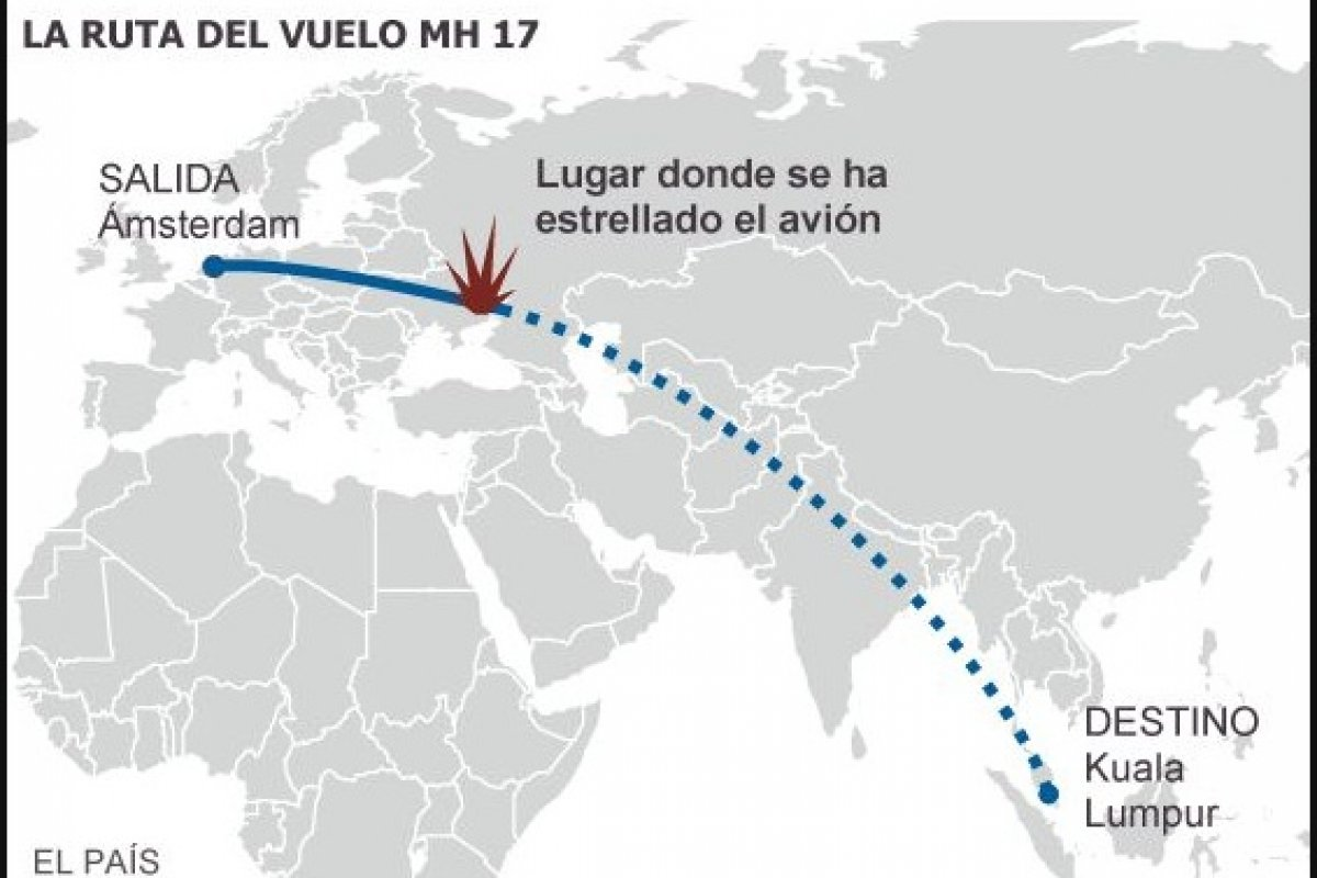 Se trata de un Boeing 777-200 en el que viajaban 280 viajeros y 15 miembros de la tripulación. (Imagen de El País)